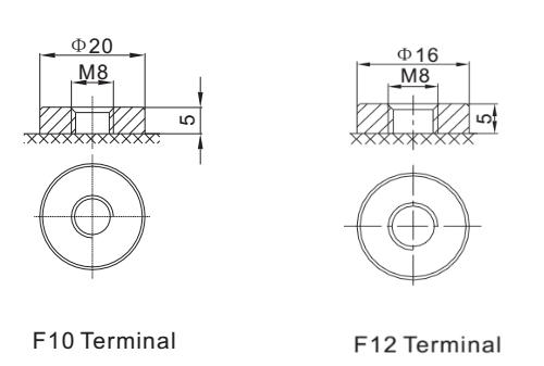 F14 Ritar